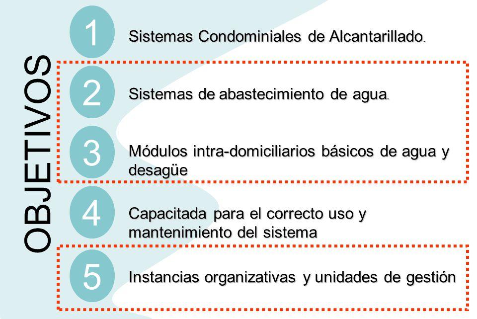 Sistemas Condominiales de Alcantarillado. Sistemas de abastecimiento de agua. Módulos intra-domiciliarios básicos de agua y desagüe 1 2 3 Capacitada p