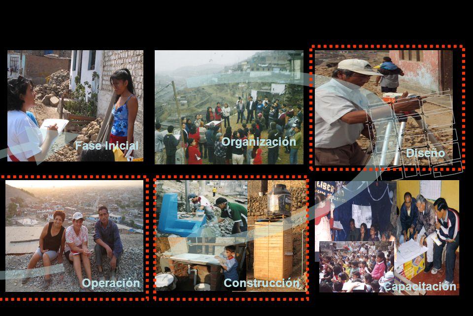 Principales logros: Incremento de la cobertura y calidad de los servicios, permitiendo el acceso de la población a derechos fundamentales, como son el agua y la salud, consolidando las bases para superar la marginación personal y colectiva Validación e institucionalización de modelos participativos para la implementación de los servicios, fortaleciendo la organización comunal Incorporación de las propuestas de saneamiento en las políticas locales, en convenio con la Municipalidad y alianza con SEDAPAL