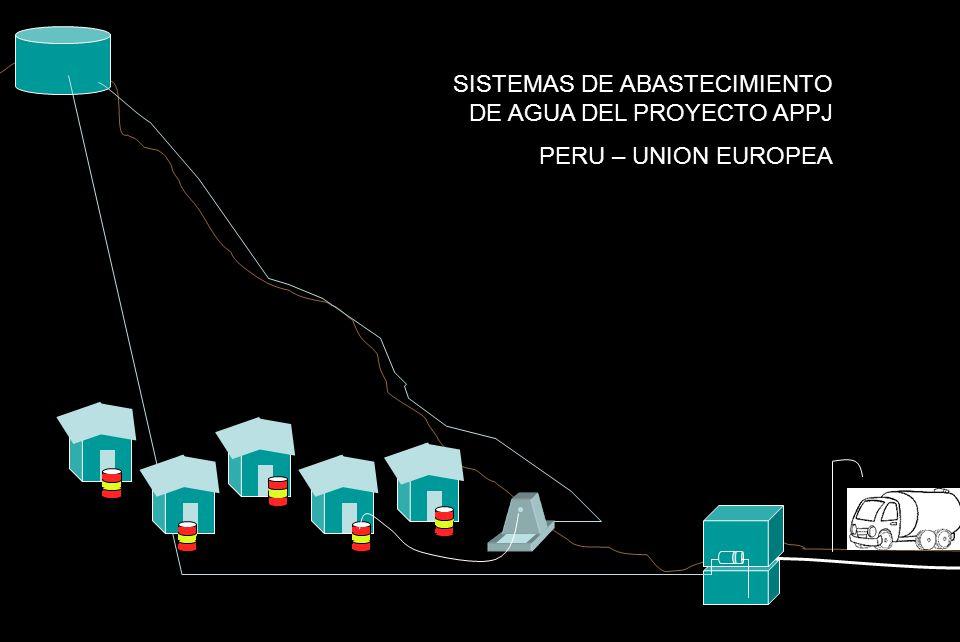SISTEMAS DE ABASTECIMIENTO DE AGUA DEL PROYECTO APPJ PERU – UNION EUROPEA