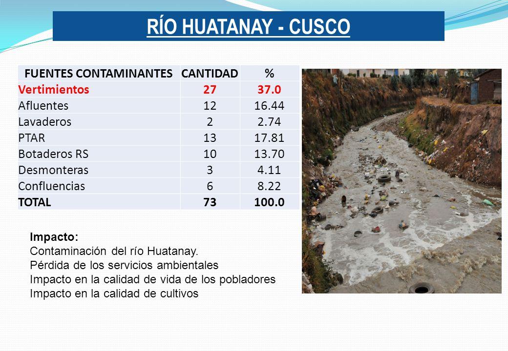 RÍO HUATANAY - CUSCO FUENTES CONTAMINANTESCANTIDAD% Vertimientos2737.0 Afluentes1216.44 Lavaderos22.74 PTAR1317.81 Botaderos RS1013.70 Desmonteras34.11 Confluencias68.22 TOTAL73100.0 Impacto: Contaminación del río Huatanay.
