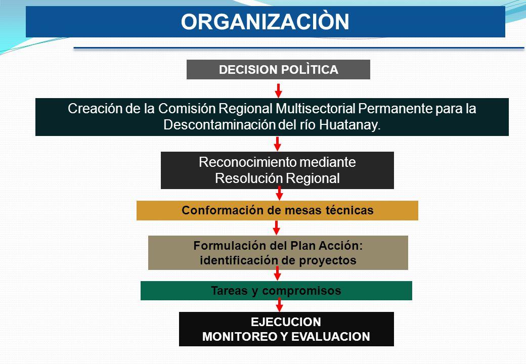 Creación de la Comisión Regional Multisectorial Permanente para la Descontaminación del río Huatanay.