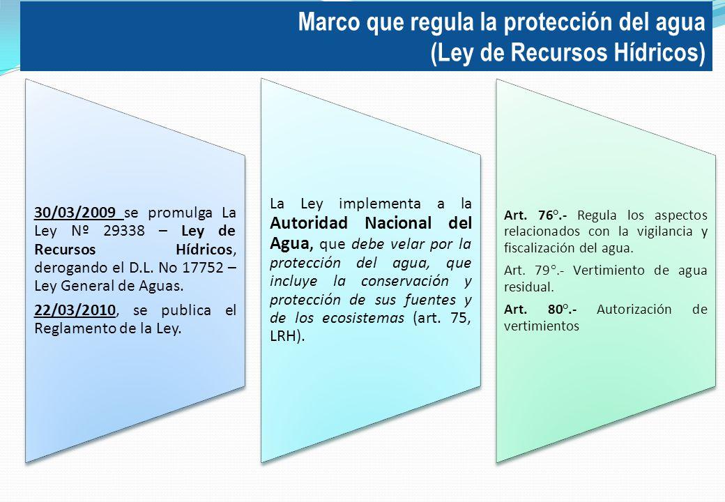 30/03/2009 se promulga La Ley Nº 29338 – Ley de Recursos Hídricos, derogando el D.L.