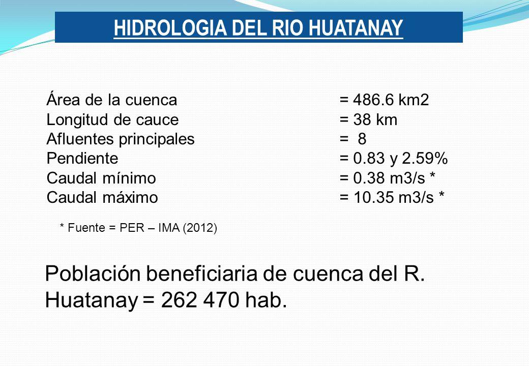 HIDROLOGIA DEL RIO HUATANAY Área de la cuenca= 486.6 km2 Longitud de cauce= 38 km Afluentes principales= 8 Pendiente = 0.83 y 2.59% Caudal mínimo= 0.38 m3/s * Caudal máximo= 10.35 m3/s * Población beneficiaria de cuenca del R.