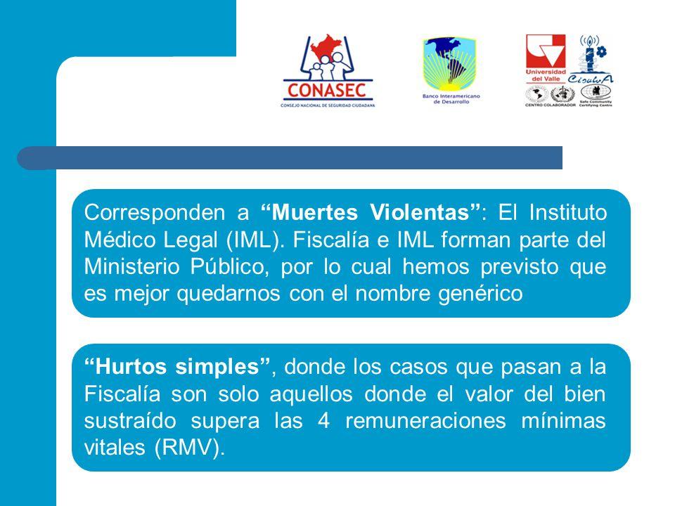 Corresponden a Muertes Violentas: El Instituto Médico Legal (IML).