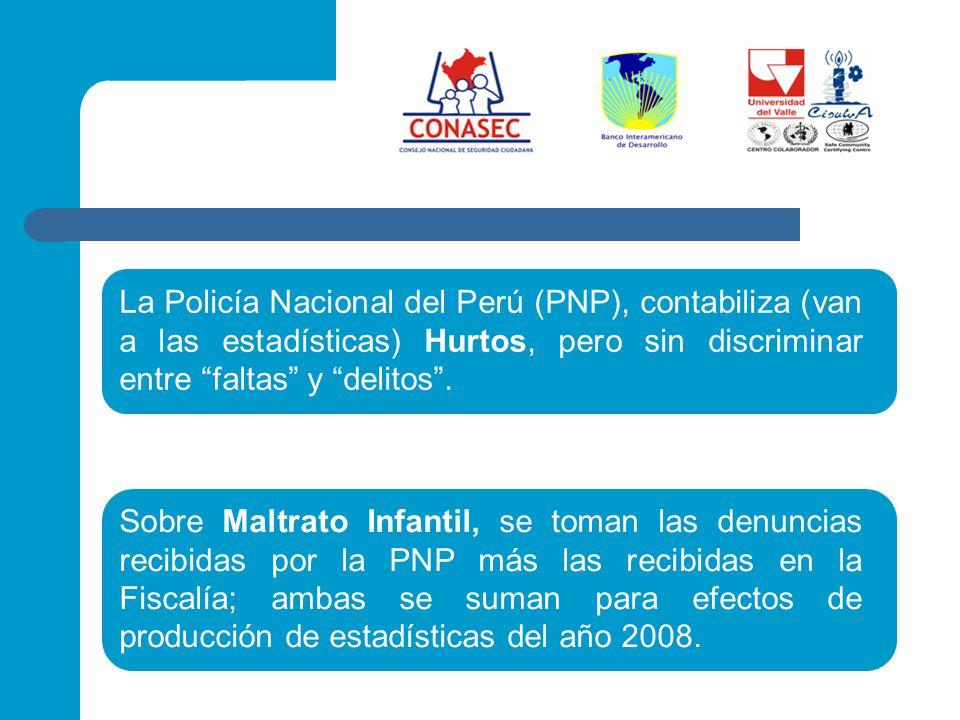 La Policía Nacional del Perú (PNP), contabiliza (van a las estadísticas) Hurtos, pero sin discriminar entre faltas y delitos.