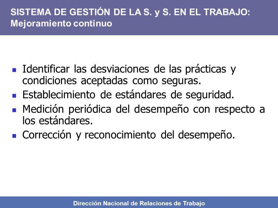 Dirección Nacional de Relaciones de Trabajo Identificar las desviaciones de las prácticas y condiciones aceptadas como seguras. Establecimiento de est