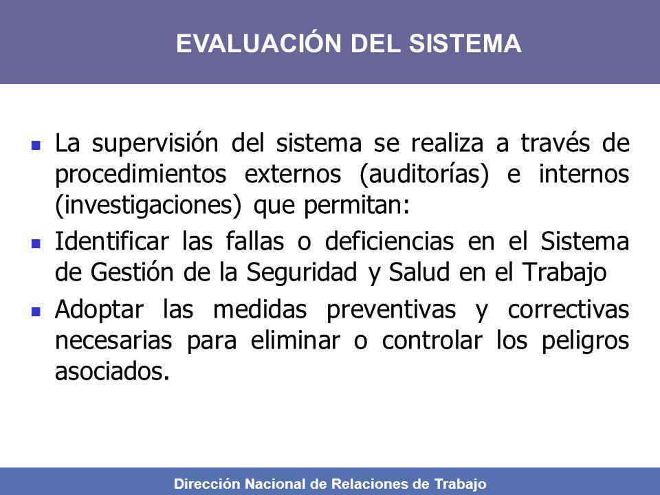 Dirección Nacional de Relaciones de Trabajo La supervisión del sistema se realiza a través de procedimientos externos (auditorías) e internos (investi
