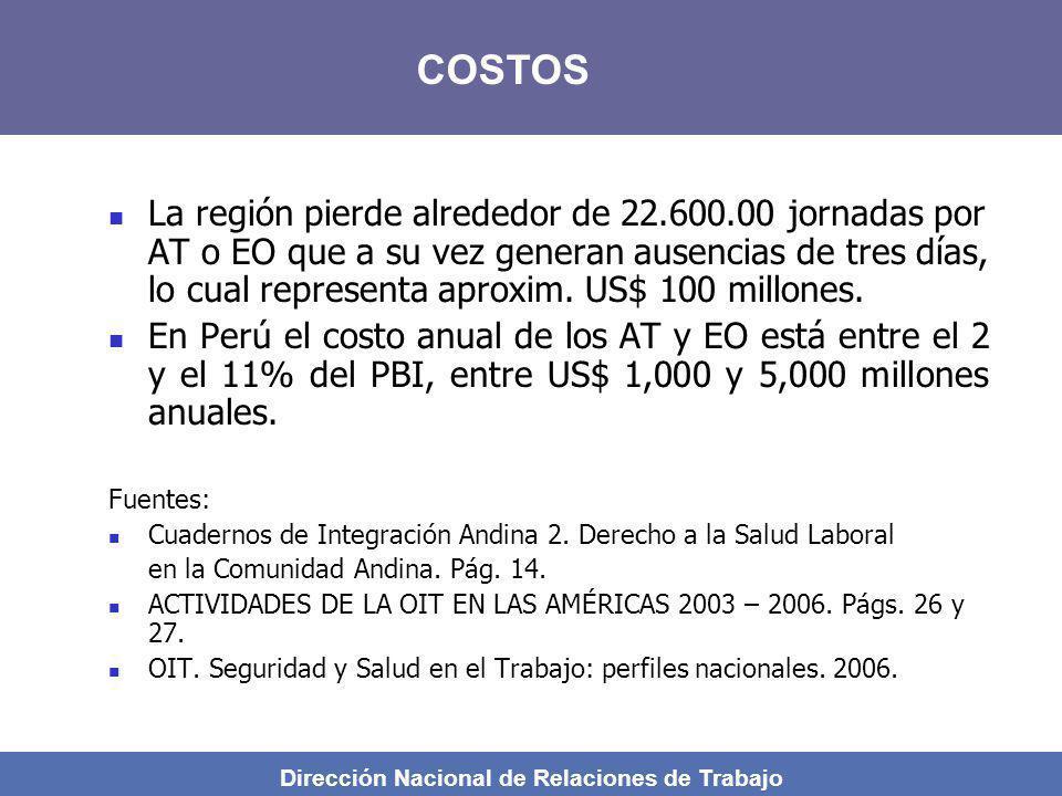 Dirección Nacional de Relaciones de Trabajo La región pierde alrededor de 22.600.00 jornadas por AT o EO que a su vez generan ausencias de tres días,