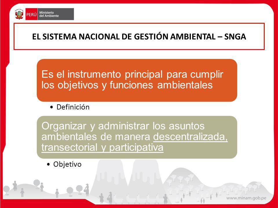 EL SISTEMA NACIONAL DE GESTIÓN AMBIENTAL – SNGA Es el instrumento principal para cumplir los objetivos y funciones ambientales Definición Organizar y administrar los asuntos ambientales de manera descentralizada, transectorial y participativa Objetivo