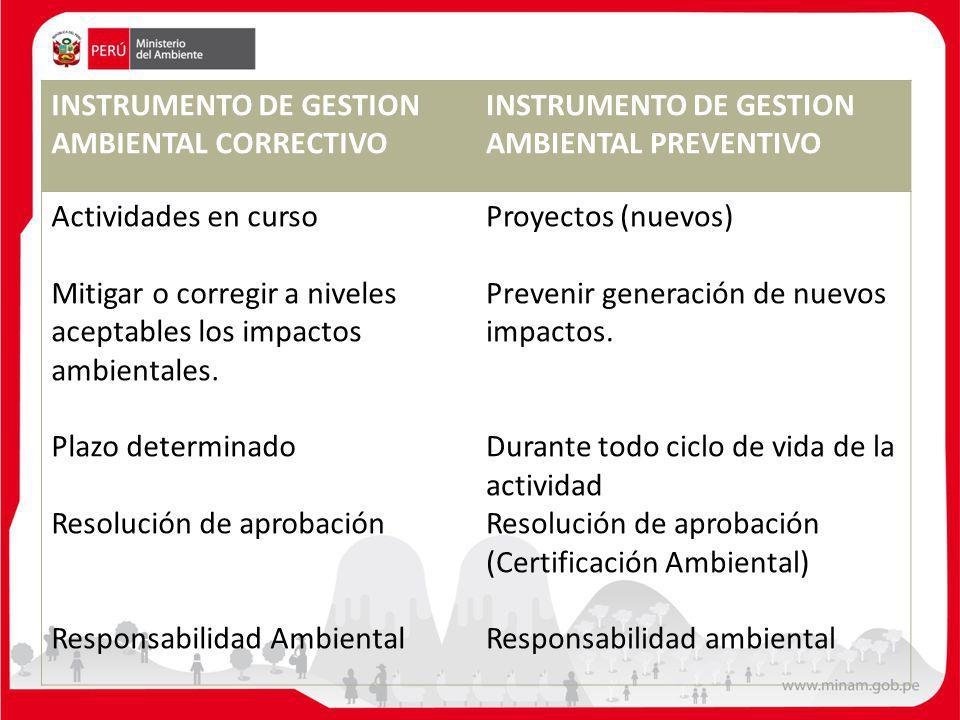 INSTRUMENTO DE GESTION AMBIENTAL CORRECTIVO INSTRUMENTO DE GESTION AMBIENTAL PREVENTIVO Actividades en curso Mitigar o corregir a niveles aceptables los impactos ambientales.