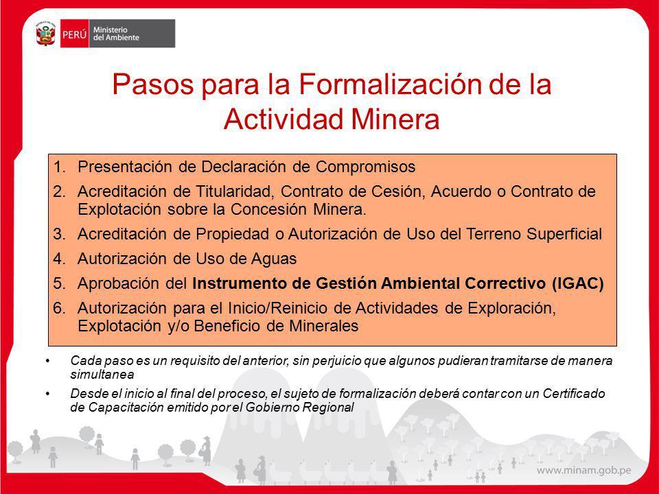 Pasos para la Formalización de la Actividad Minera 1.Presentación de Declaración de Compromisos 2.Acreditación de Titularidad, Contrato de Cesión, Acuerdo o Contrato de Explotación sobre la Concesión Minera.