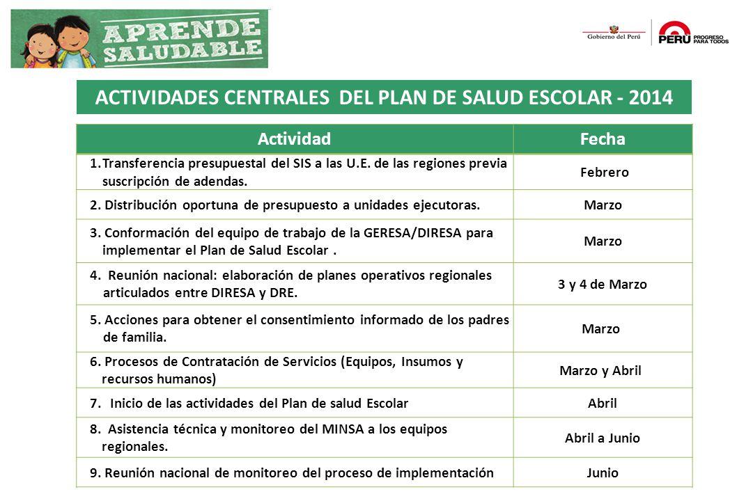 ACTIVIDADES CENTRALES DEL PLAN DE SALUD ESCOLAR - 2014 ActividadFecha 1.Transferencia presupuestal del SIS a las U.E. de las regiones previa suscripci