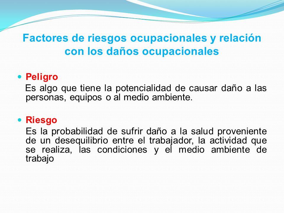 Factores de riesgos ocupacionales y relación con los daños ocupacionales Peligro Es algo que tiene la potencialidad de causar daño a las personas, equ