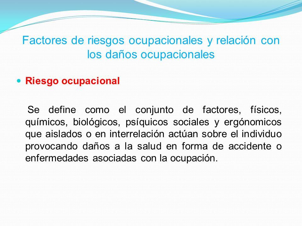 Factores de riesgos ocupacionales y relación con los daños ocupacionales Riesgo ocupacional Se define como el conjunto de factores, físicos, químicos,