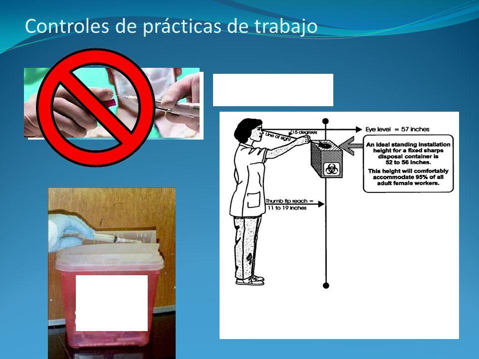Controles de prácticas de trabajo Llenar Solo 2/3 No re encapuchar Al nivel de los ojos Al alcance de la mano