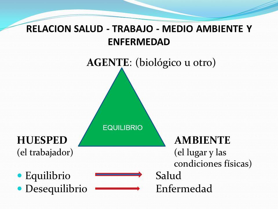 RELACION SALUD - TRABAJO - MEDIO AMBIENTE Y ENFERMEDAD AGENTE: (biológico u otro) HUESPED AMBIENTE (el trabajador) (el lugar y las condiciones físicas