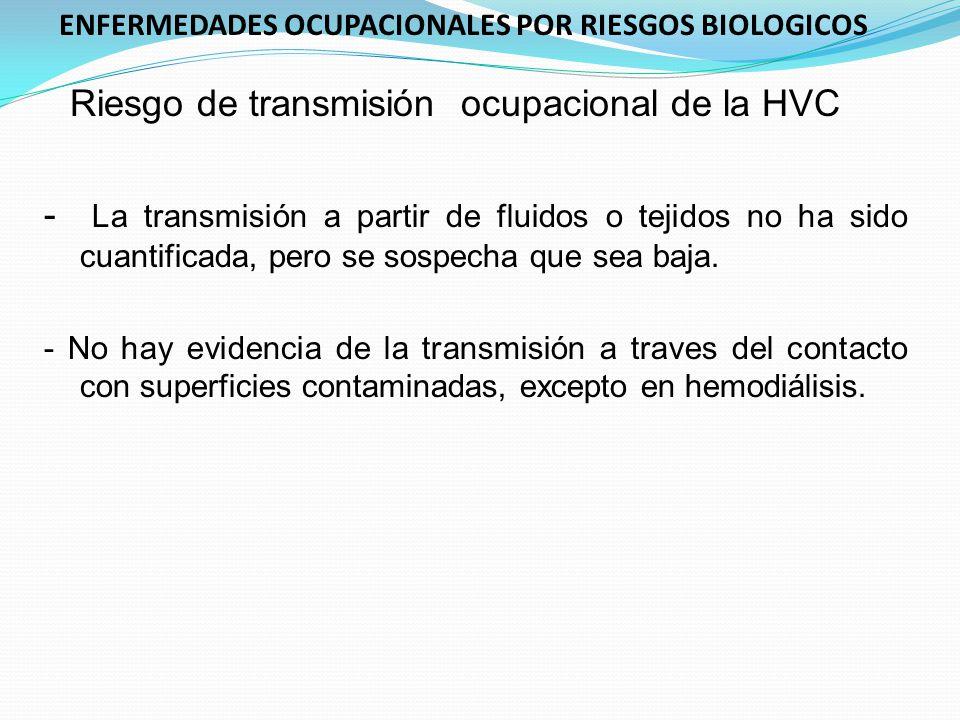 - La transmisión a partir de fluidos o tejidos no ha sido cuantificada, pero se sospecha que sea baja. - No hay evidencia de la transmisión a traves d