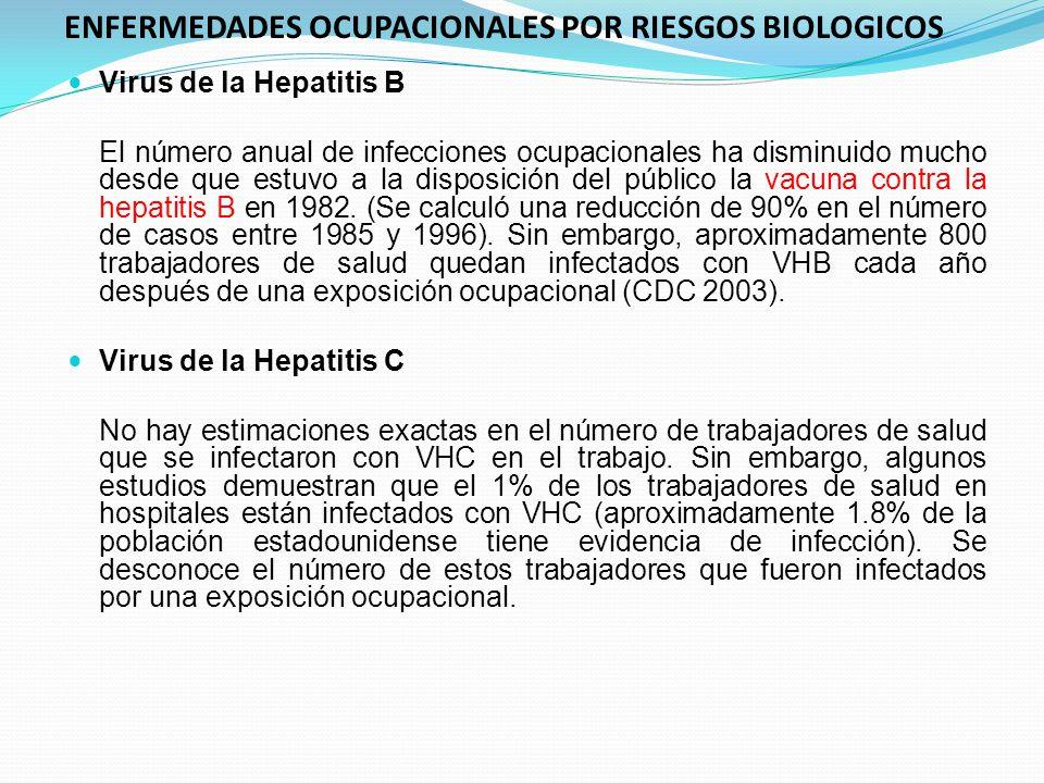 Virus de la Hepatitis B El número anual de infecciones ocupacionales ha disminuido mucho desde que estuvo a la disposición del público la vacuna contr