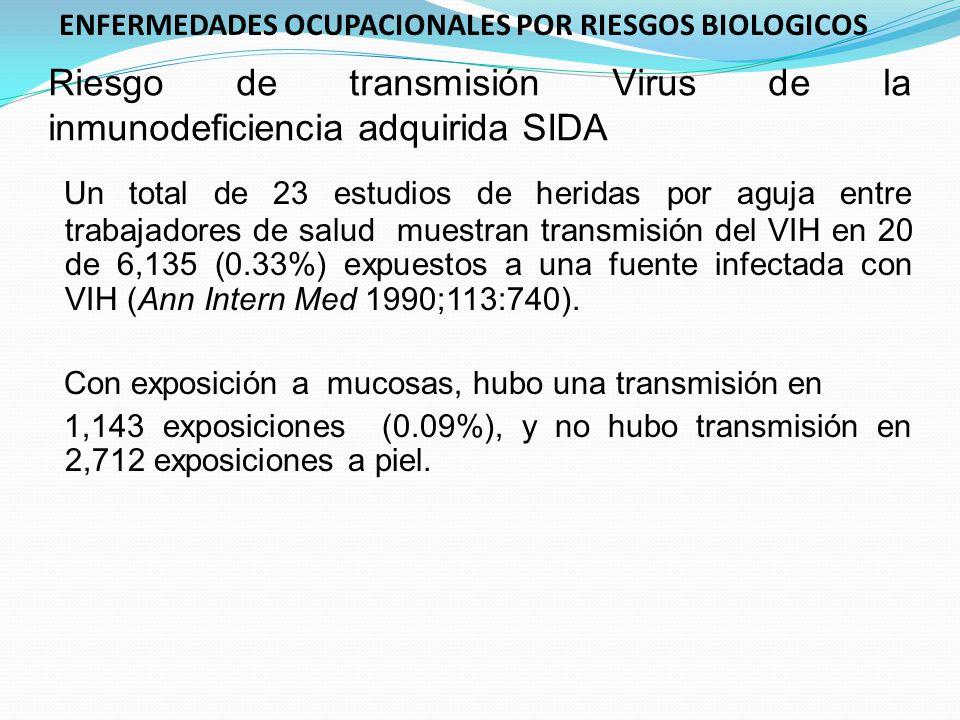 Riesgo de transmisión Virus de la inmunodeficiencia adquirida SIDA Un total de 23 estudios de heridas por aguja entre trabajadores de salud muestran t