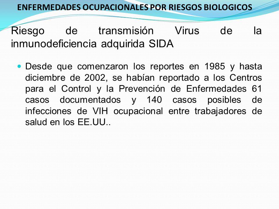 Desde que comenzaron los reportes en 1985 y hasta diciembre de 2002, se habían reportado a los Centros para el Control y la Prevención de Enfermedades