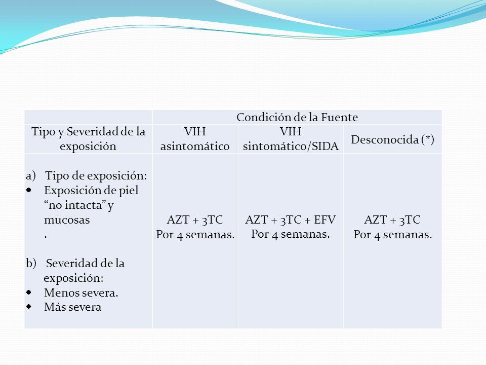 Condición de la Fuente Tipo y Severidad de la exposición VIH asintomático VIH sintomático/SIDA Desconocida (*) a) Tipo de exposición: Exposición de pi
