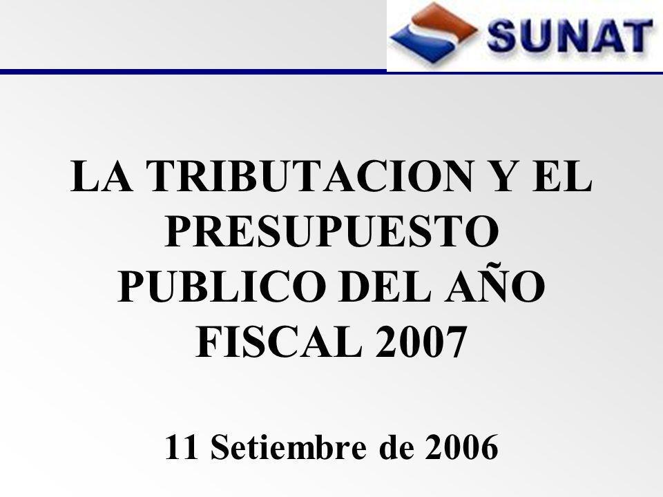 AGENDA 1.INTRODUCCIÓN 2.LOS INGRESOS TRIBUTARIOS EN EL PRESUPUESTO PUBLICO 3.SISTEMA TRIBUTARIO PERUANO 4.CARACTERISTICAS DEL SISTEMA TRIBUTARIO PERUANO 5.ROL DE LA SUNAT