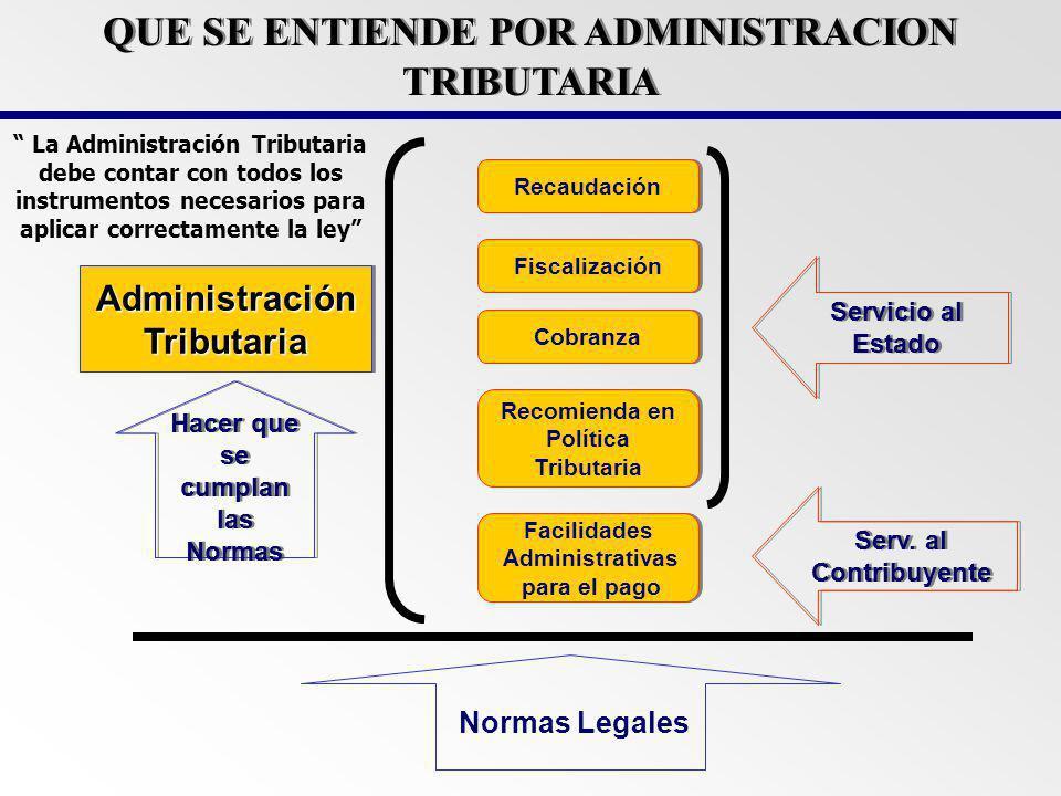 CARACTERISTICAS DESEABLES DE UN SISTEMA TRIBUTARIO Equidad Eficiencia Simplicidad Rendimiento de cuentas (Accountability)