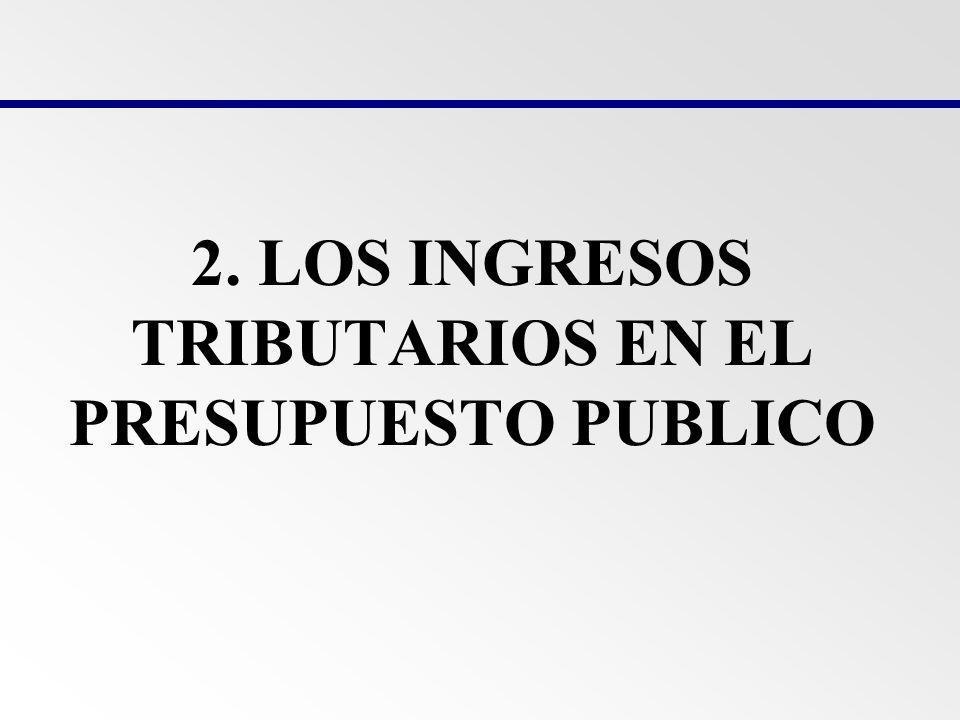 IMPORTANCIA DE INGRESOS TRIBUTARIOS: FUENTES DE INGRESOS DEL PRESUPUESTO Millones de S/Estructura % FUENTES61 627100,0 RECURSOS ORDINARIOS40 44065,6 -canon, sobrecanon, regalías, participación rentas de aduanas 1 811 -contribuciones a fondos 775 2,9 -fondo de compensación municipal 4 044 6,5 -impuestos municipales RECURSOS DIRECTAMENTE RECAUDADOS6 48010,5 REC.
