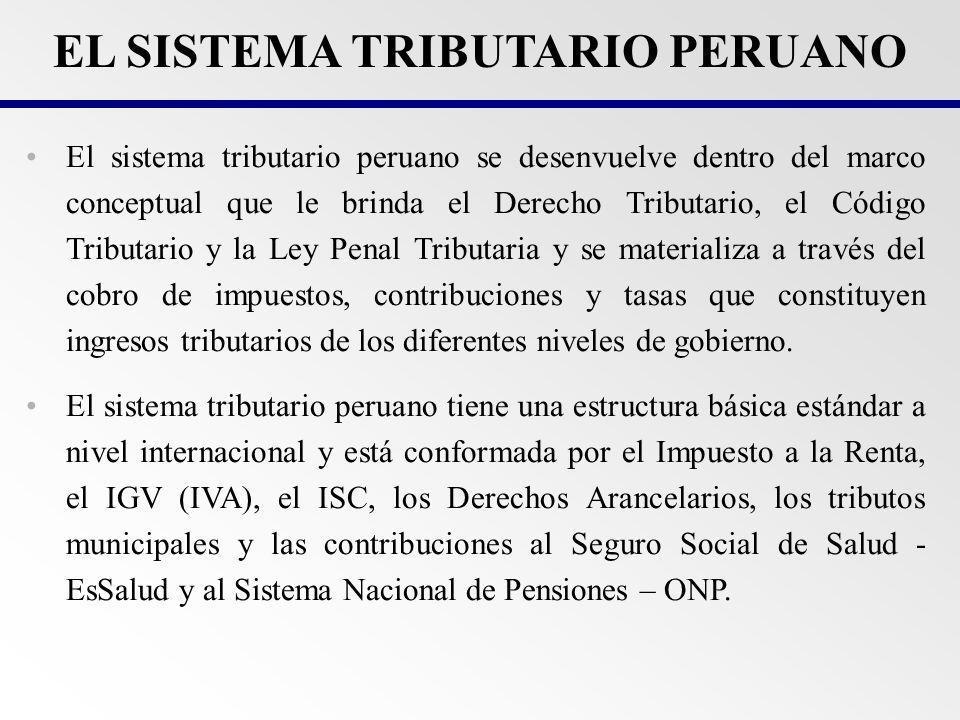 DIAGRAMA DEL SISTEMA TRIBUTARIO PERUANO SISTEMA TRIBUTARIO PERUANO POLITICA TRIBUTARIAADMINISTRACION TRIBUTARIA SUNAT Ambas son agencias de recaudación peruanas MEF Municipios Código Tributario (Marco) Tributos Recauda los tributos del Gob.