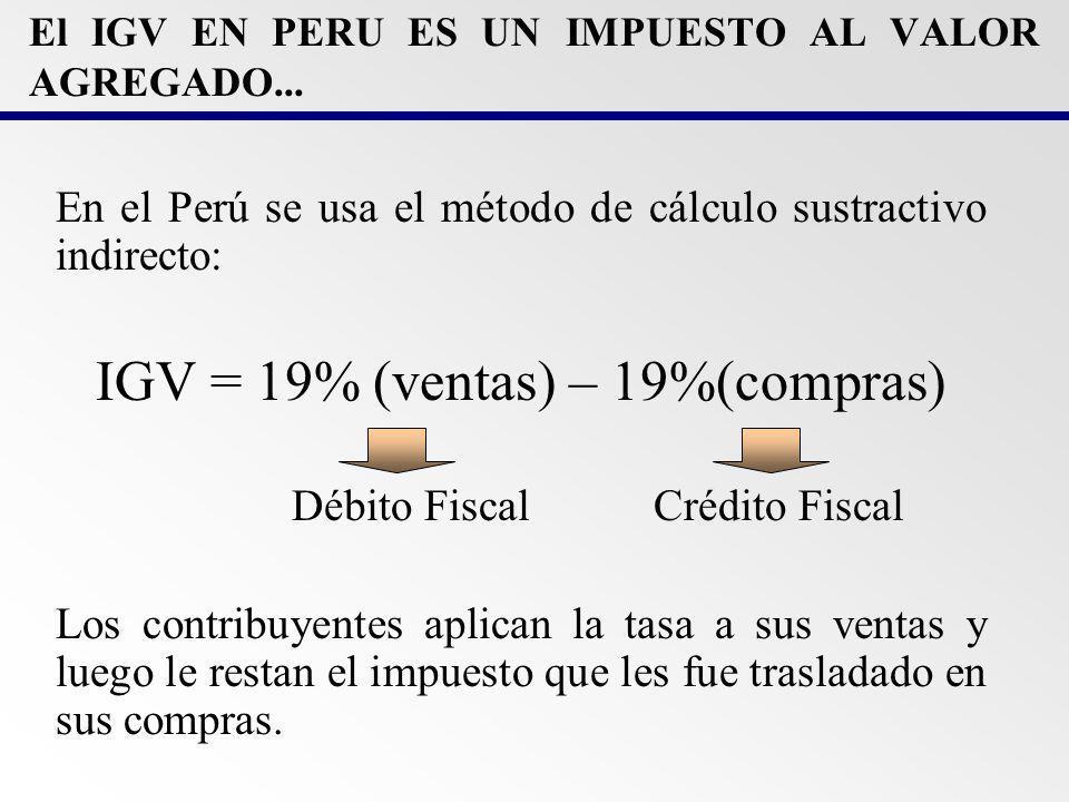 APENDICES DE LA LEY DEL IGV Apéndice I : Operaciones exoneradas, generalmente la venta de bienes agropecuarios, automóviles para diplomáticos y casas con valor inferior a 35 UIT.
