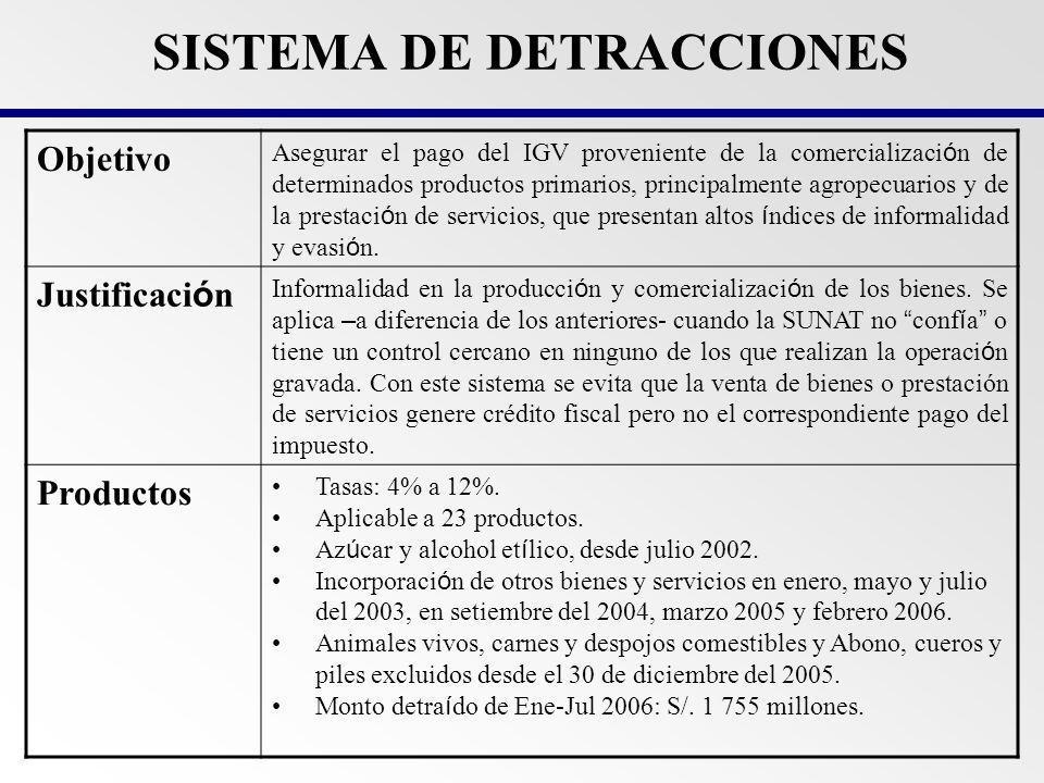 IMPUESTO SELECTIVO AL CONSUMO (ISC) En el Perú, el ISC: 1.Se aplica a nivel de productor e importador.
