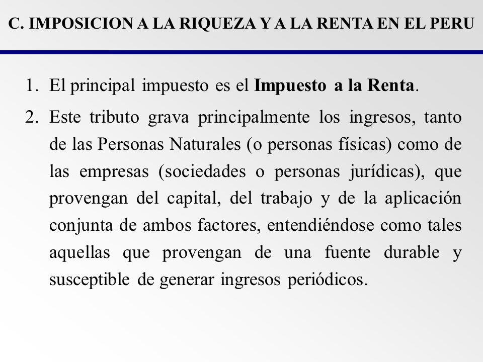 CARACTERISTICAS PRINCIPALES DEL IMPUESTO A LA RENTA Elementos Impuesto a la renta de Personas Físicas Impuesto a la renta de Personas Jurídicas Criterios jurisdiccionales Los domiciliados tributan por todas sus rentas, tanto de fuente peruana como de fuente extranjera.