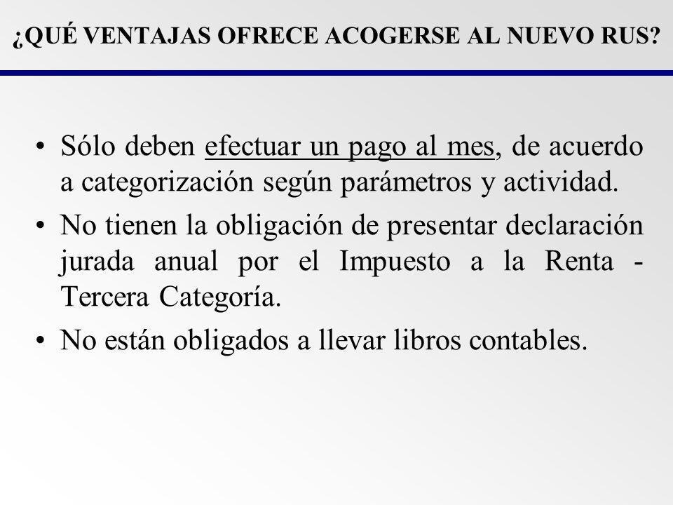 TABLA I - CATEGORIZACION EXCLUSIVAMENTE COMERCIO Y/O INDUSTRIA
