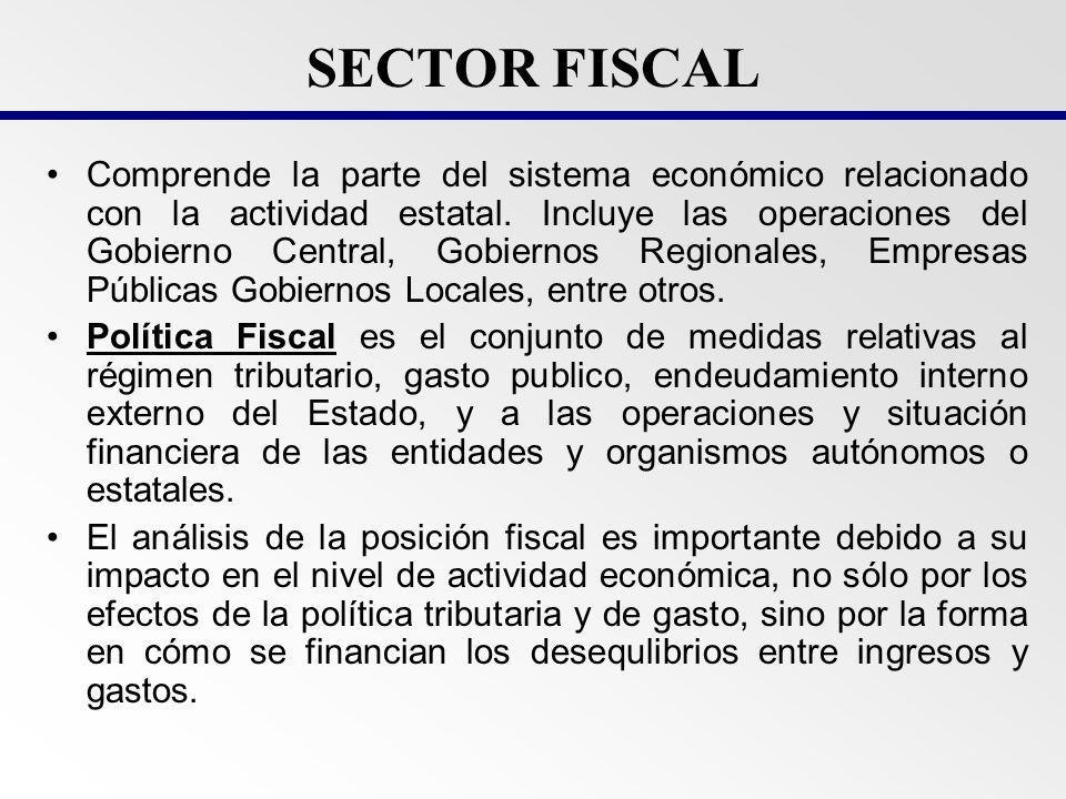 POLÍTICA FISCAL Política Fiscal Expansiva: Gasto Impuestos Política Fiscal Restrictiva Gasto Impuestos La política fiscal es un instrumento de política que usa el gobierno para alcanzar sus objetivos macroeconómicos de crecimiento económico.