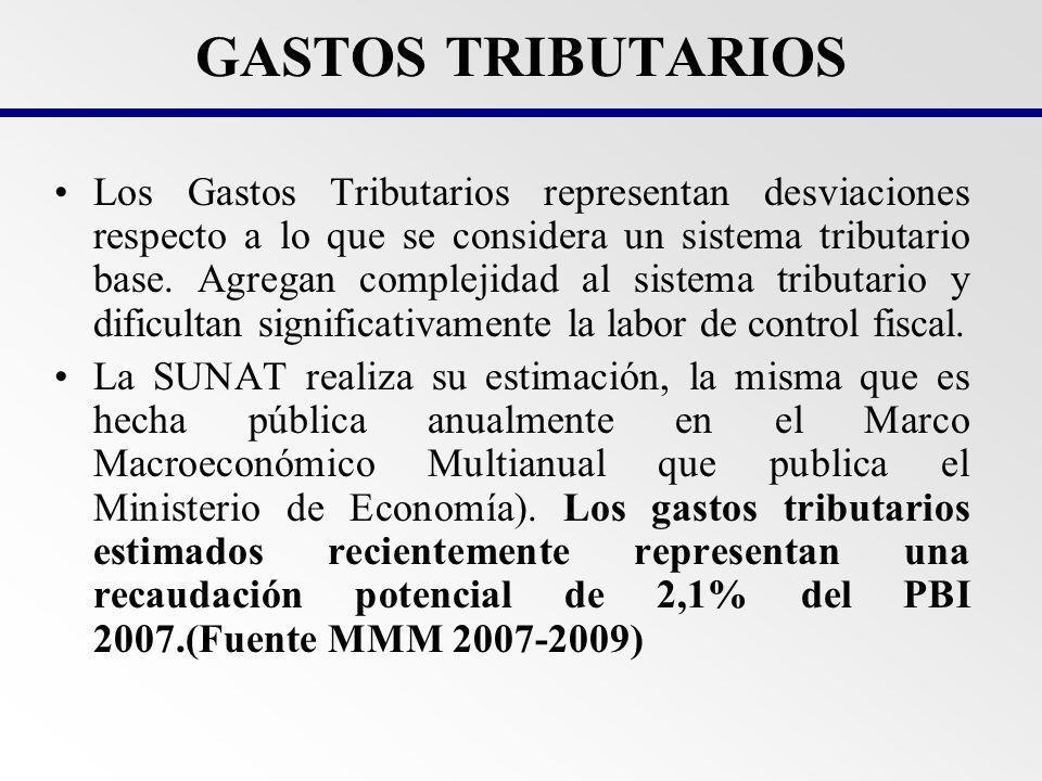 19892001199819902002199119931992199520001994199919961997 BERTA FRACCIONAMIENTO ANTITERRORISTA D.S.