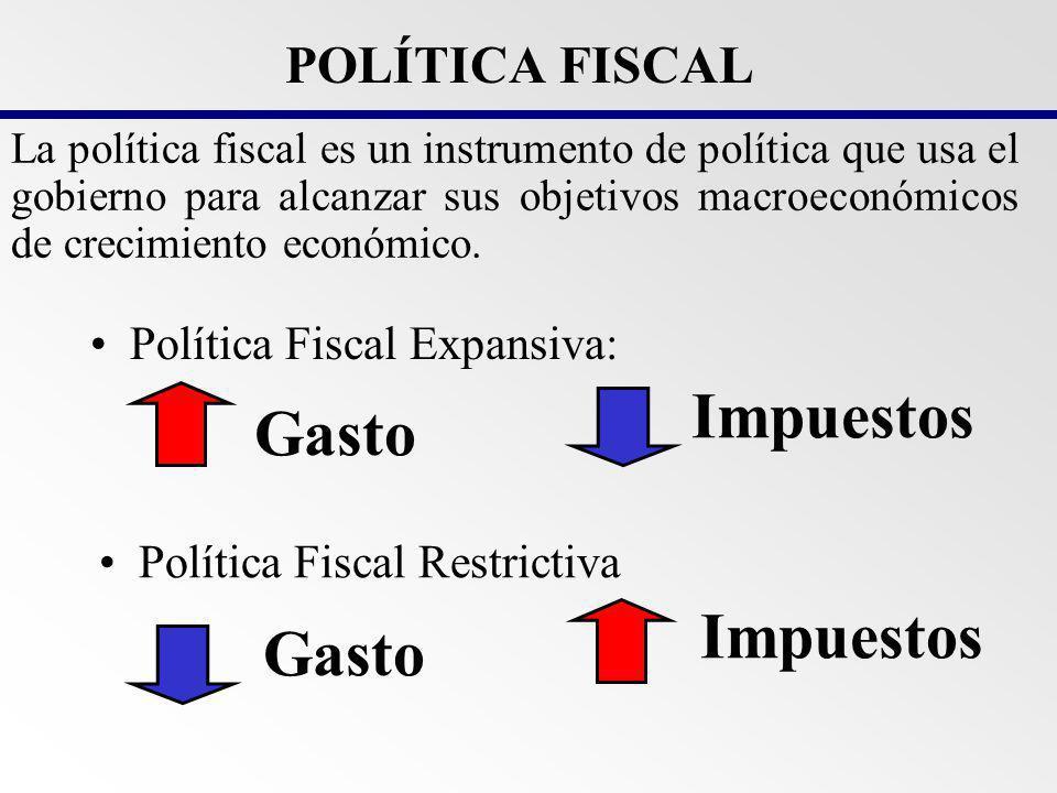 SECTOR PUBLICO Y PRODUCTO NACIONAL El Sector Público: Obtiene Ingresos a través de : –Imp.