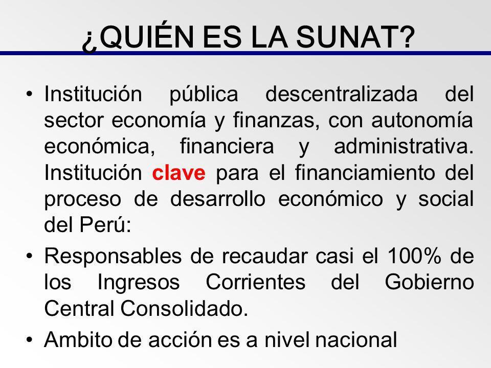 ROL DE LA SUNAT FINANCIAR EL PROCESO DE DESARROLLO a partir de: Asegurar el cumplimiento voluntario de las obligaciones tributarias de los contribuyentes.