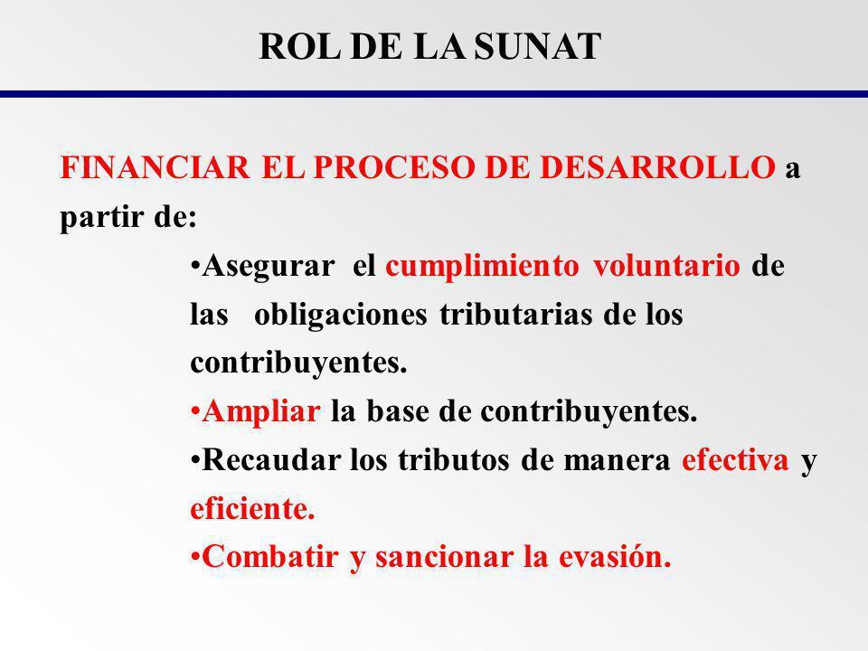 AMBITO DE LA SUNAT Decreto Leg.