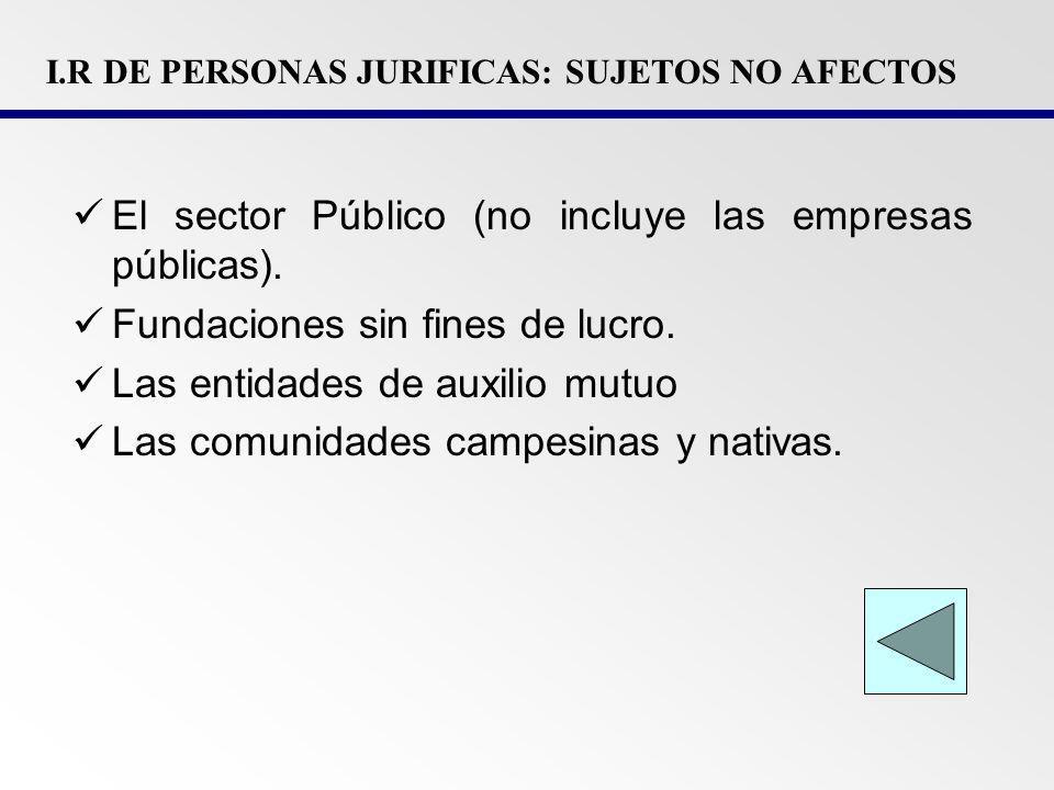 I.RENTA DE PERSONAS JURIDICAS: RENTAS EXONERADAS Rendimientos de capital (Intereses por depósitos bancarios, de valores mobiliarios de empresas domiciliadas).