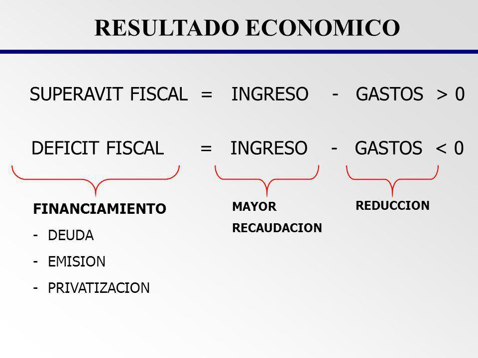 POR QUÉ LIMITAR EL DÉFICIT FISCAL Un déficit descontrolado........