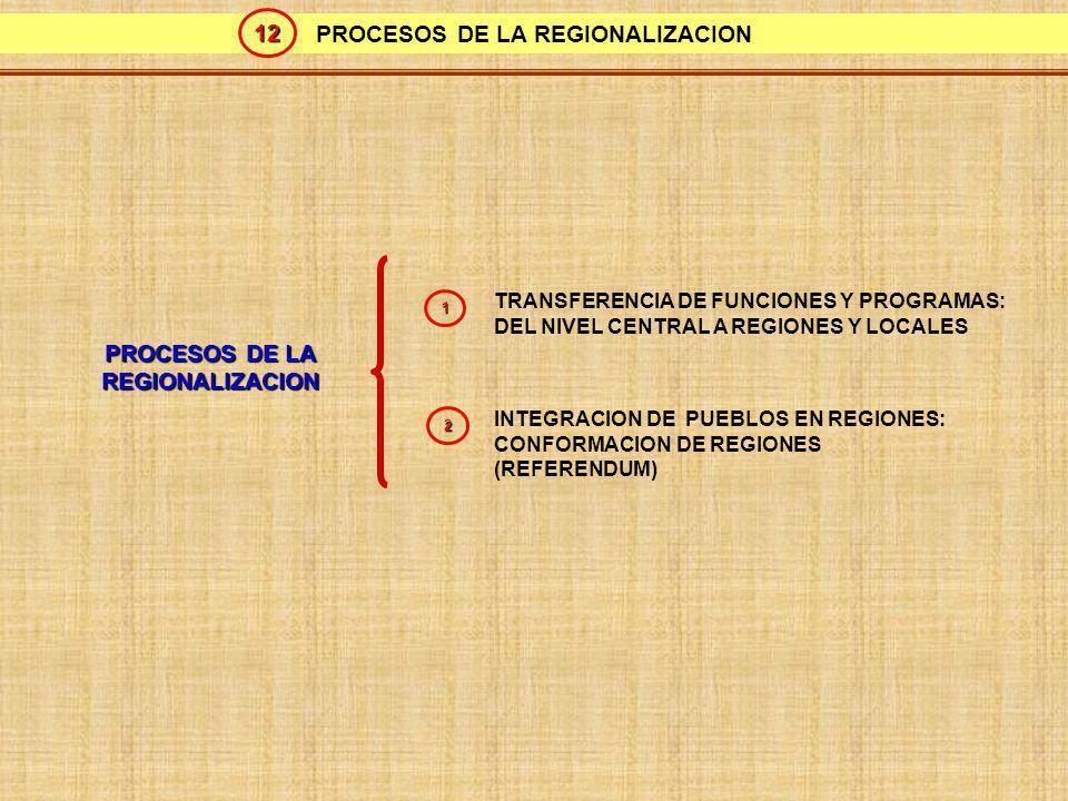 SEGUNDA PARTE 13 PERSPECTIVAS DE LA DESCENTRALIZACION EDUCATIVA EN EL PERU