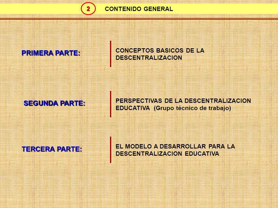 FINES DE LA DESCENTRALIZACION DEL PERU FINES DE LA DESCENTRALIZACION DEL PERU PODER DECISORIO AUTONOMIA POLITICA ECONOMICA ADMINSTRATVA 1 2 25 GOBIERNOS REGIONALES TRANSFERIR 3