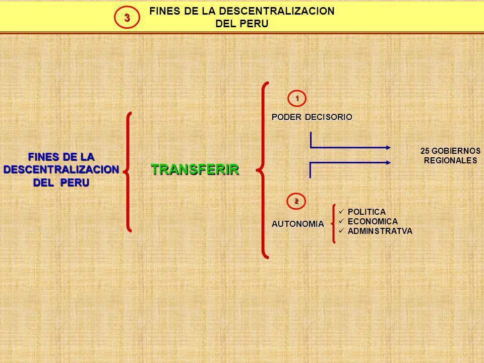 OBJETIVO FUNDAMENTAL DE LA DESCENTRALIZACION OBJETIVO FUNDAMENTAL DE LA DESCENTRALIZACION DESARROLLO EN TODO EL TERRITORIO DEL PAIS ARMONICO SOSTENIBLE INTEGRAL 1 2 3 4