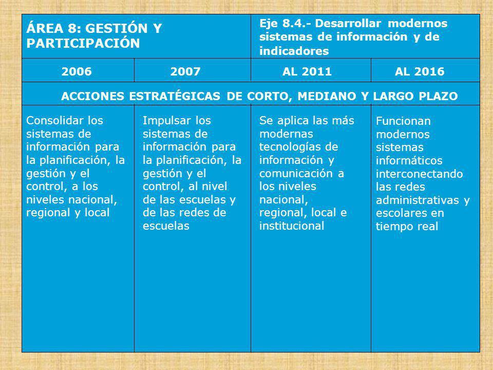 TERCERA PARTE EL MODELO A DESAROLLAR PARA LA DESCENTRALIZACION EDUCATIVA