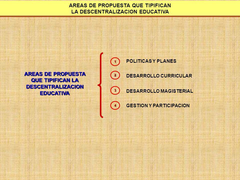 PARTICIPACION DE LA SOCIEDAD EN LA GESTION DE LA DESCENTRALIZACION EDUCATIVA PARTICIPACION DE LA SOCIEDAD EN LA DESCENTRALIZACION EDUCATIVA ESTADO SOCIEDAD MUNICIPALIDADES 1 2 3 ACTORES PARTICIPANTES SOCIALES CONEI: COMUNIDAD EDUCATIVA COPALE: DIRECTOR DE UGEL Y REPRESENTANTES DE COMUNIDAD EDUCATIVA, DE SECTORES ECONOMICOS PRODUCTIVOS, DE MUNICIPALIDADES Y DE INSTITUCIONES PUBLICAS Y PRIVADAS SIGNIFICATIVAS COPARE: DIRECTOR REGIONAL DE EDUC., REPRESENTANTES DE DOCENTES DE UNIVERSIDADES E INST.SUPERIORES, SECTORES ECONOMICOS PRODUCTIVOS, COMUNIDAD EDUCATIVA LOCAL E INSTITUCIONES PUBLICAS Y PRIVADAS DE LA REGION