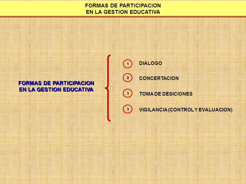 PERFIL PROPUESTO DEL MODELO DESCENTRALIZADO DE GESTION EDUCATIVA