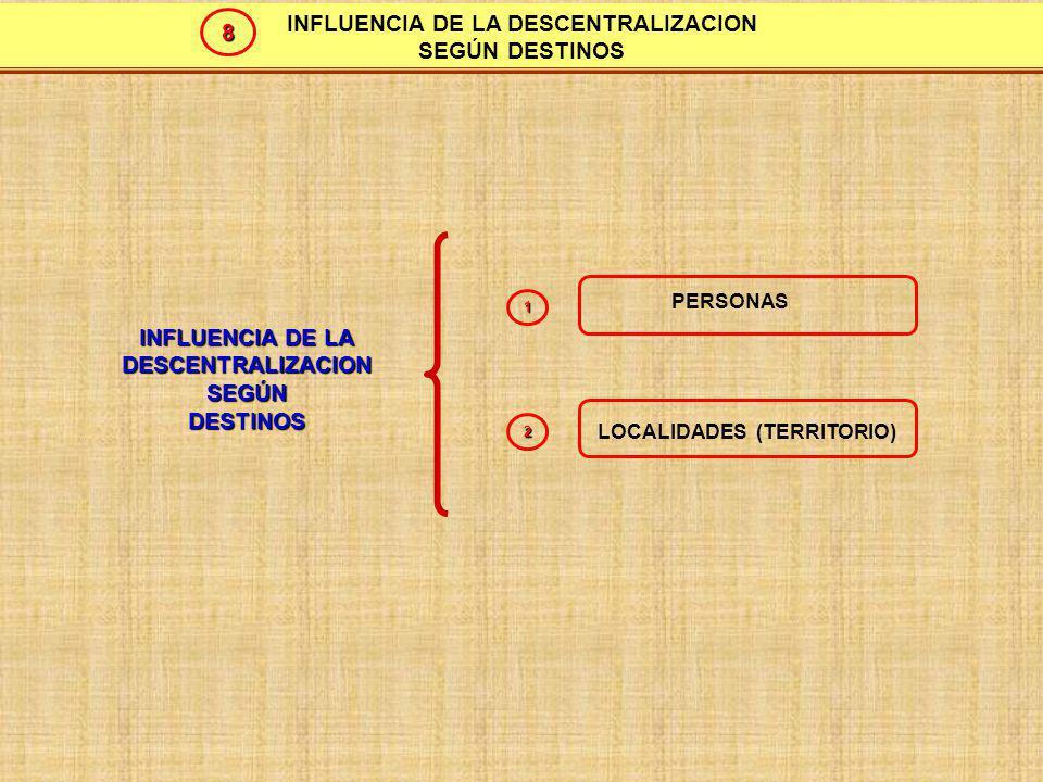 EL PROCESO DE TRANSFERENCIA Y ACREDITACION DE FUNCIONES SECTORIALES - FONDOS, PROGRAMAS Y PROYECTOS DE NIVEL NACIONAL A LOS GOB.