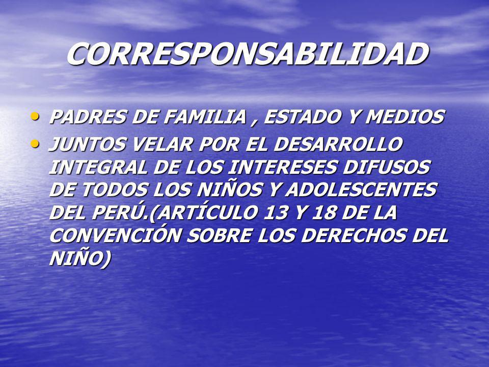 CORRESPONSABILIDAD PADRES DE FAMILIA, ESTADO Y MEDIOS PADRES DE FAMILIA, ESTADO Y MEDIOS JUNTOS VELAR POR EL DESARROLLO INTEGRAL DE LOS INTERESES DIFU