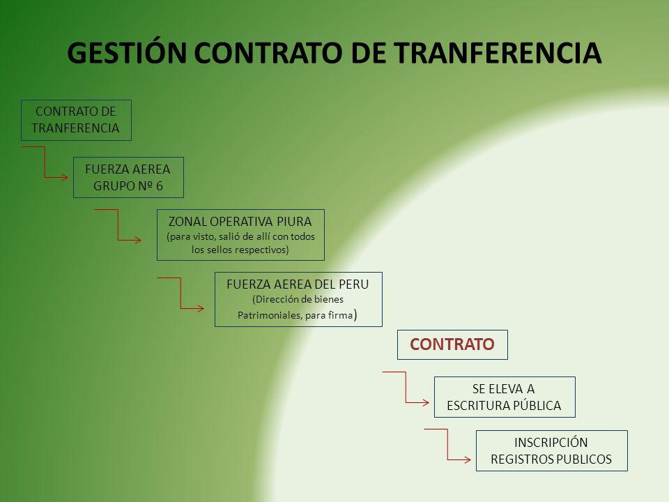 GESTIÓN CONTRATO DE TRANFERENCIA CONTRATO DE TRANFERENCIA FUERZA AEREA GRUPO Nº 6 ZONAL OPERATIVA PIURA (para visto, salió de allí con todos los sellos respectivos) FUERZA AEREA DEL PERU (Dirección de bienes Patrimoniales, para firma ) CONTRATO SE ELEVA A ESCRITURA PÚBLICA INSCRIPCIÓN REGISTROS PUBLICOS