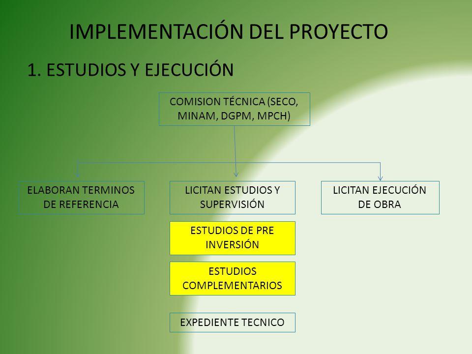 IMPLEMENTACIÓN DEL PROYECTO COMISION TÉCNICA (SECO, MINAM, DGPM, MPCH) 1. ESTUDIOS Y EJECUCIÓN ELABORAN TERMINOS DE REFERENCIA LICITAN ESTUDIOS Y SUPE